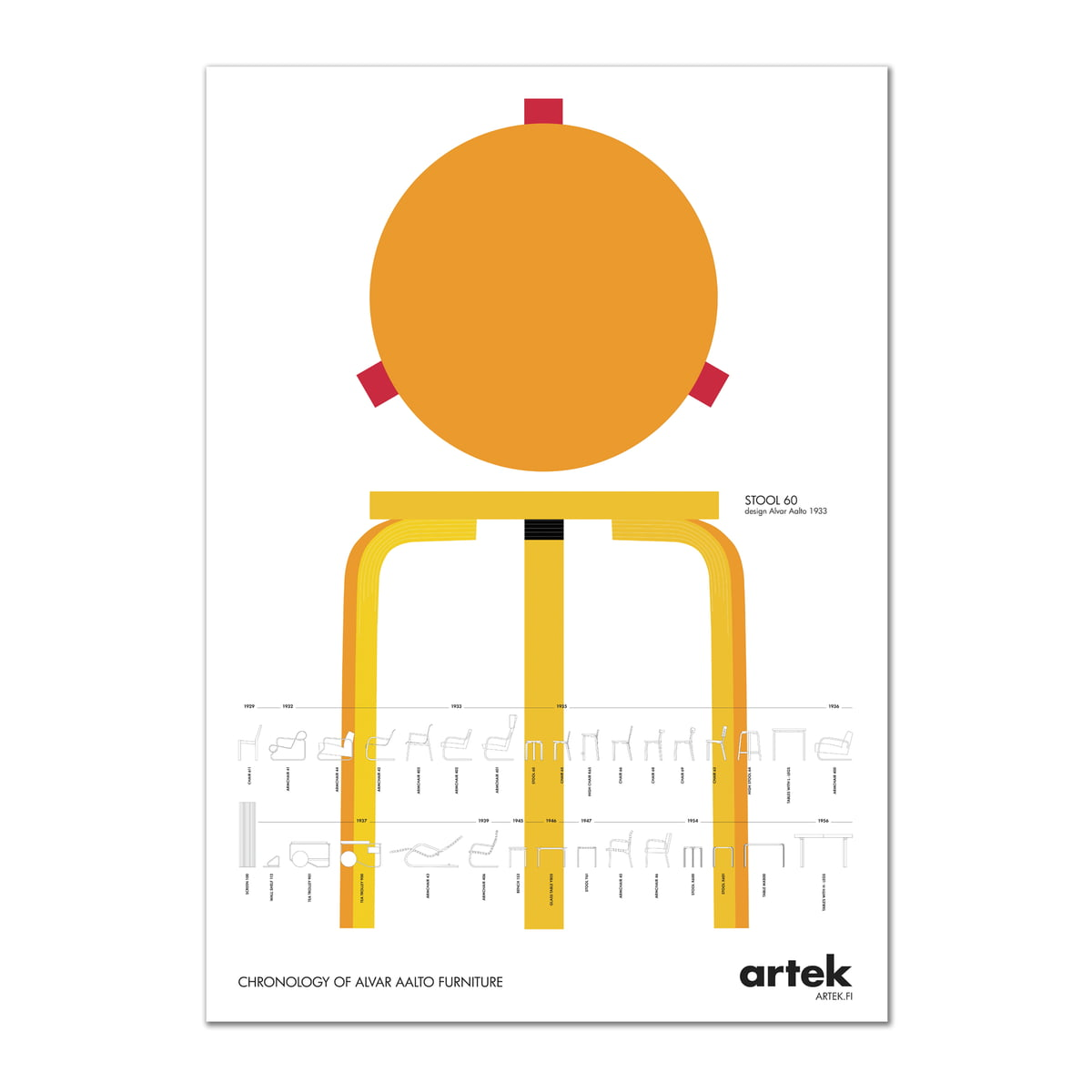 the poster stool 60 by artek