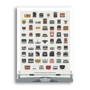 Pop Chart Lab - A Visual Compendium of Typewriters
