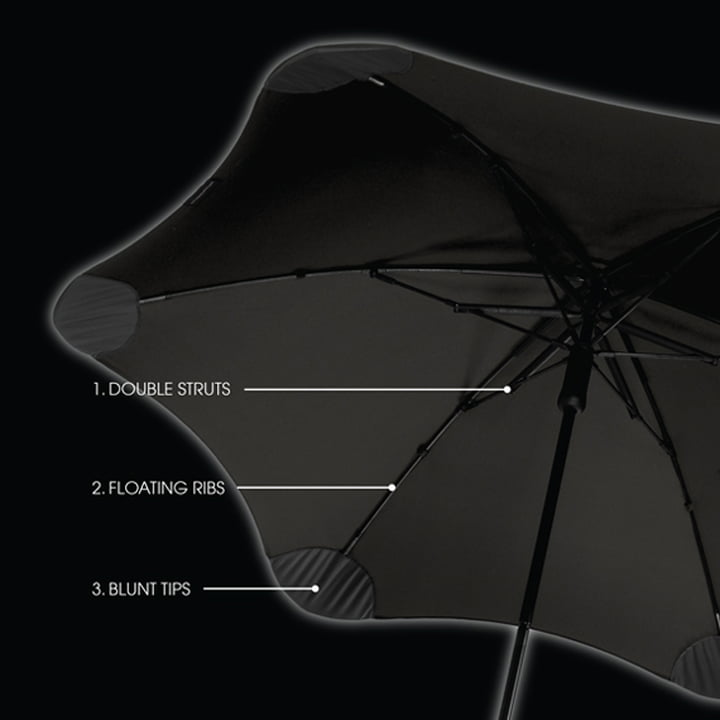 Blunt Umbrella - assembly