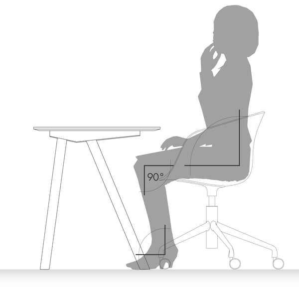 Desk Graphic 7 - sit correctly