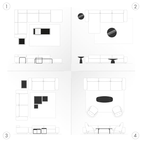 Coffee tables chart - Living situations